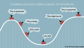 The Creative Roller Coaster, used with Creative Commons licence from Thomas Glasser of Delightex.