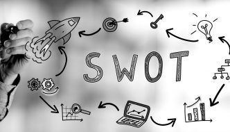 How NOT to S.W.O.T